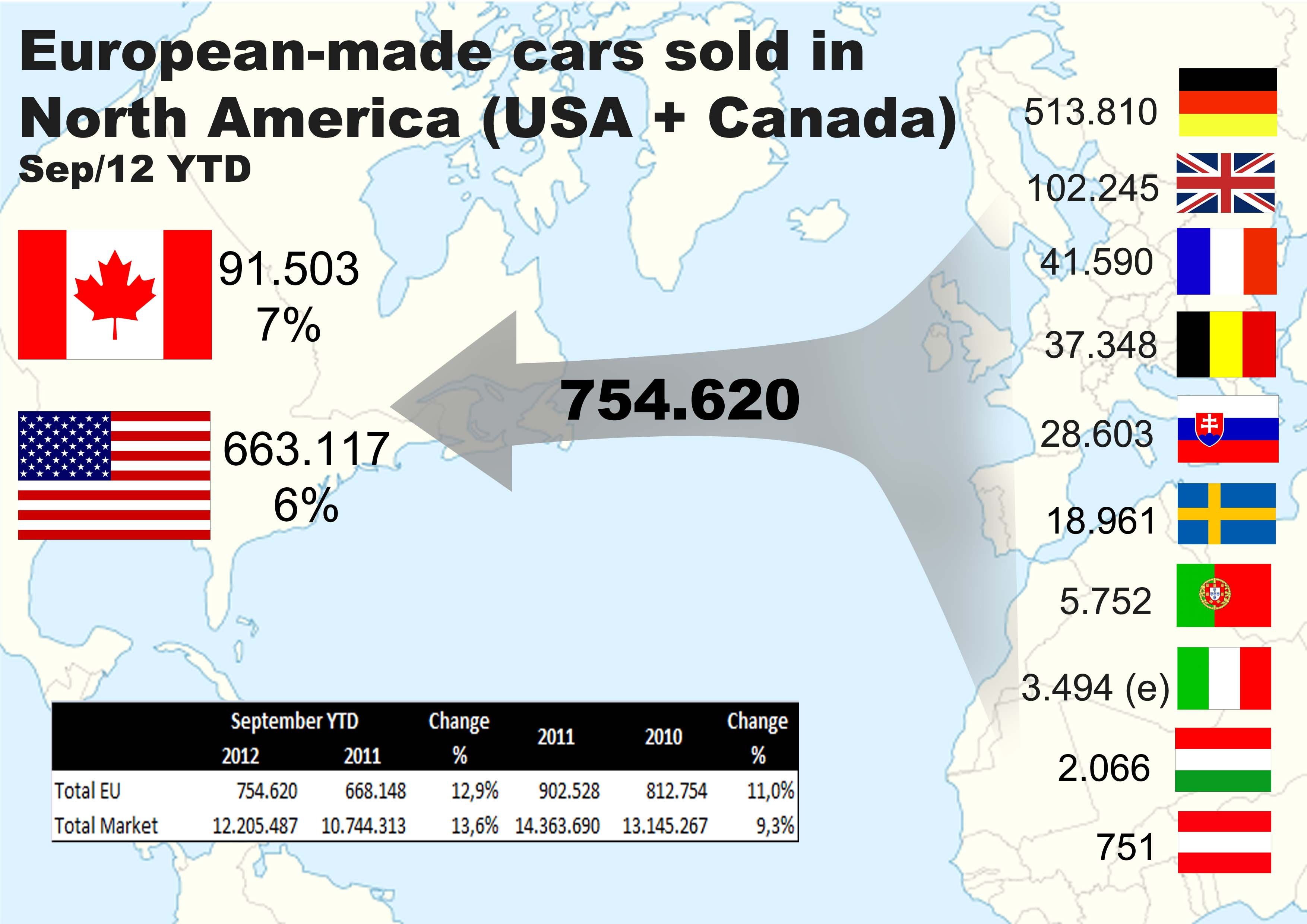 how to buy a car from usa to canada