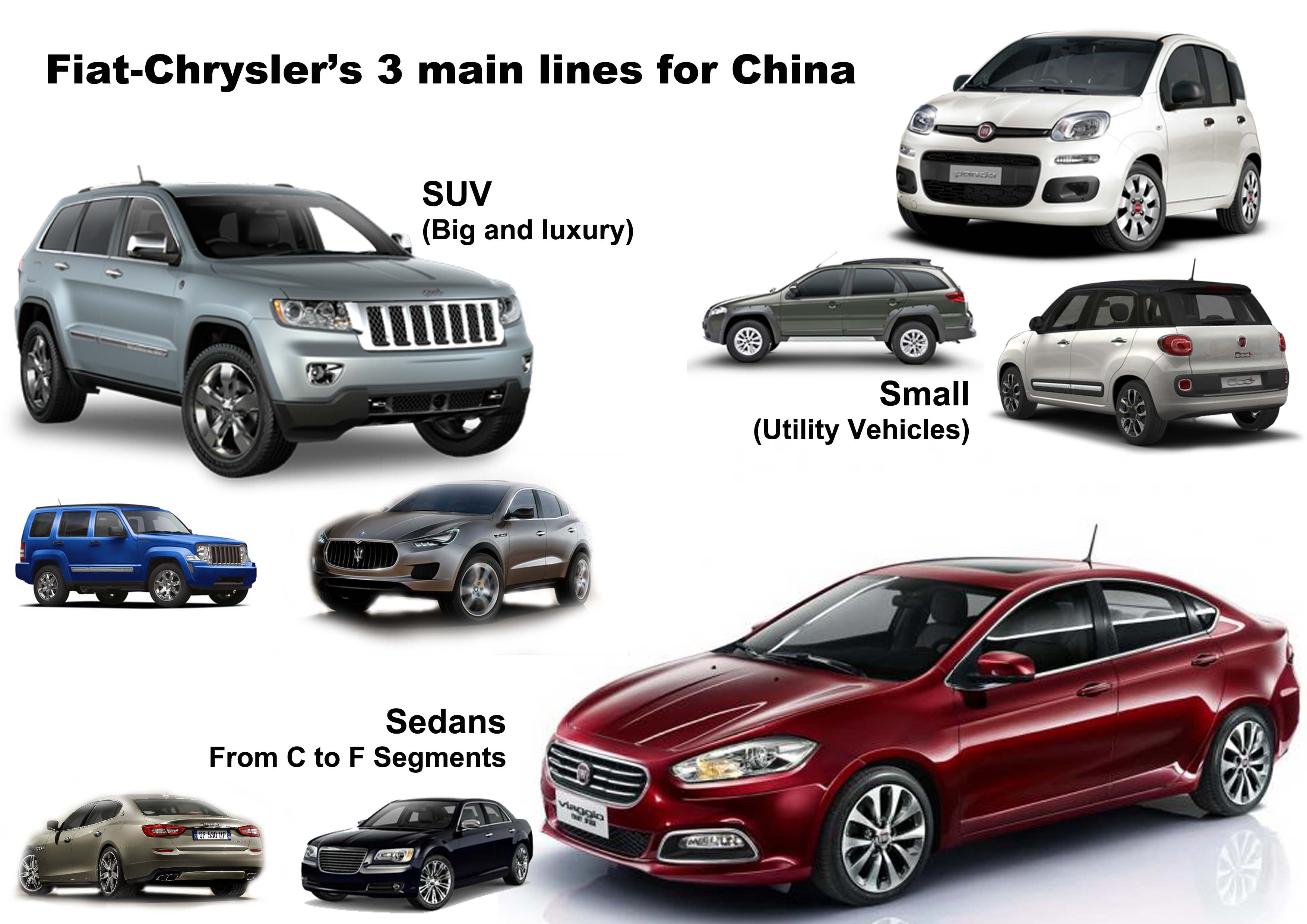 Looking At The Other China Fiat Group S World