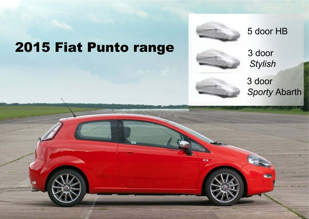 How next Fiat Punto should be like (2/3)