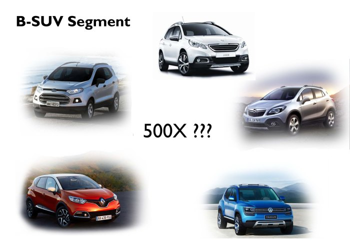 The fast growing small SUV segment is getting full of options coming from everywhere except from Fiat. How long will Fiat take to launch the 500X for Europe, USA and Brazil?