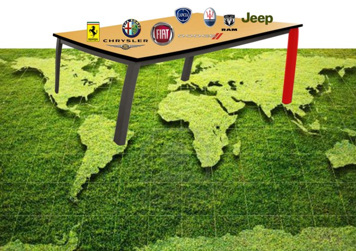 A 3-leg table won't be enough in the next years if Fiat wants to survive as an independent car maker. The future of all brands of the group depends now in the ability of finding the right partner in Asia, where the group has a weak position.