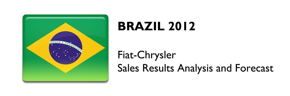 Brazil 2012 Full Year Analysis (1/6)