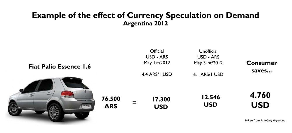 Source: Autoblog Argentina