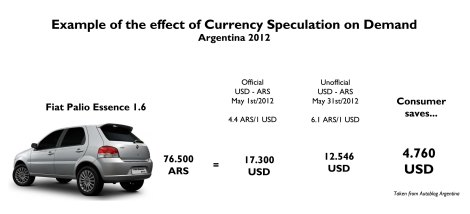 Source: Autoblog Argentina