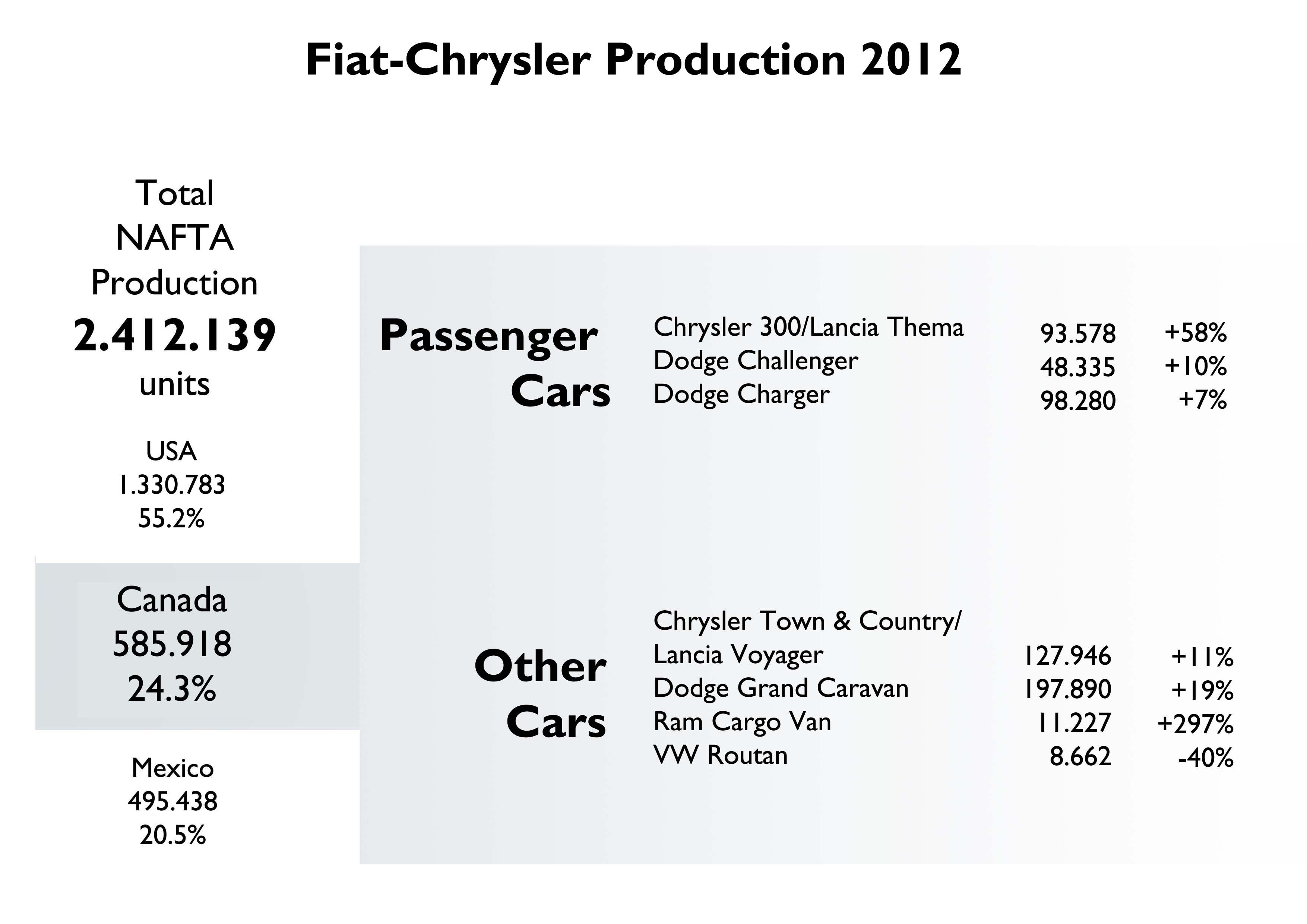 canada 2012 full year analysis