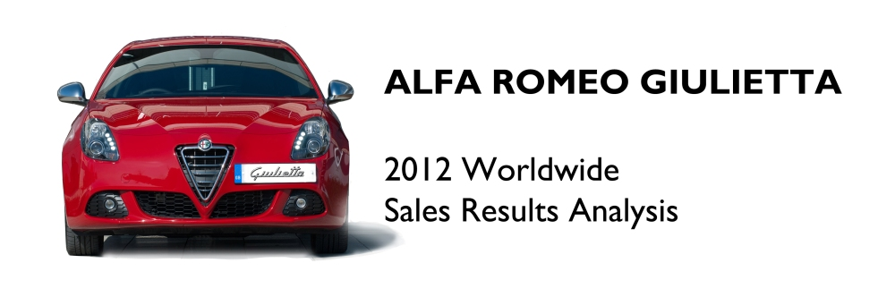 Alfa Romeo Giulietta 2012 Full Year Analysis (1/6)