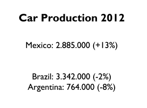 Car Production Mexico 2012