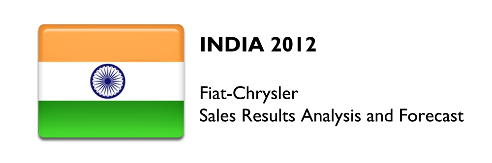 India 2012 Full Year Analysis (1/6)