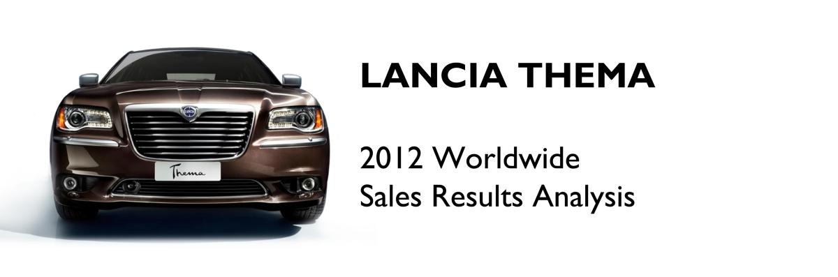 Lancia Thema 2012 Full Year Analysis Fiat Groups World