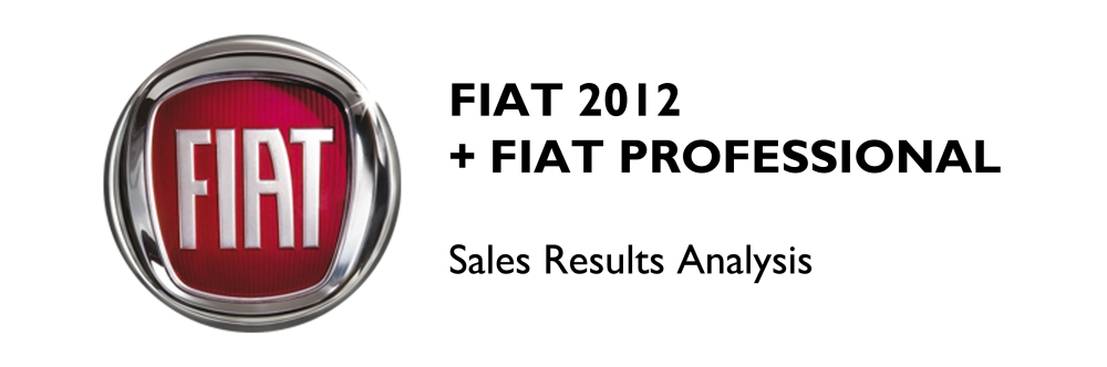 Fiat Brand Sales 2012 Full Year Analysis (1/6)