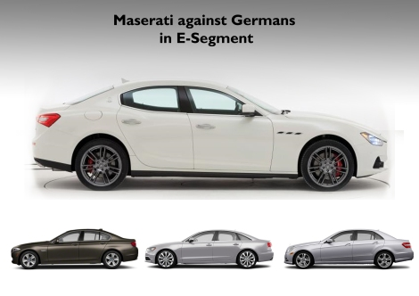 The Ghibli is an example of how Maserati thinks to catch some share in E-Segment against BMW 5-Series, Audi A6, and Mercedes E-Class. The Maserati is suposed to have a higher price than them, as it will be powered by Ferrari engines and the brand wants to keep its ultra premium stamp