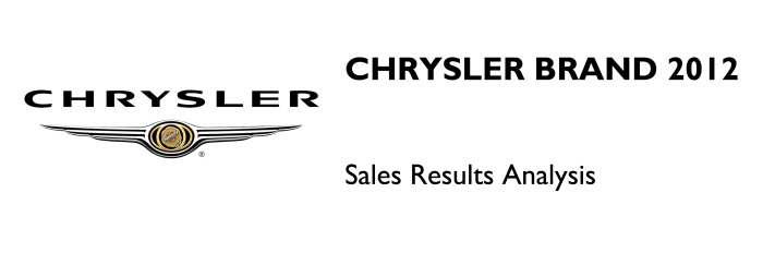 Chrysler 2012 total