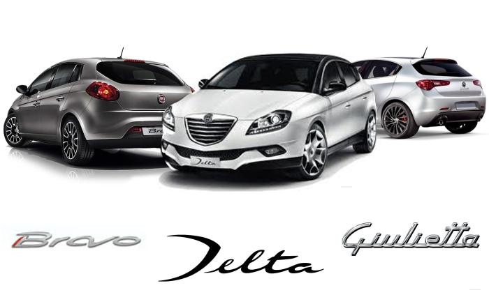 Fiat Group C Segment