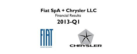 Fiat SpA Chrysler LLC 2013 Q1