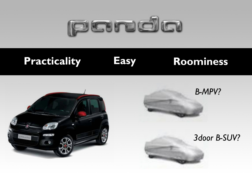 The Panda family should get enlarged with the arrival of a B-MPV. In my opinion, Fiat could have a big success with a 3 door B-SUV (something like a Suzuki Jimny), to complete the offer of small 4x4 started with the Panda 4x4.