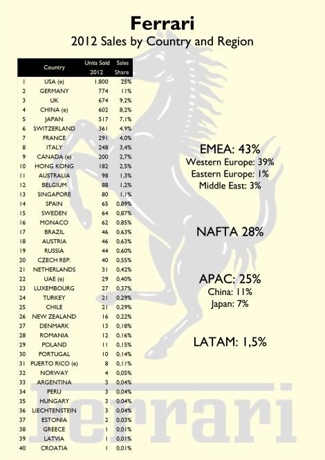 Source: FGW Data Basis