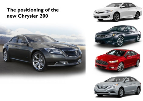 The future Chrysler 200 must play a better role in the highly competitive American D-Segment. Japanese lead the race, but Ford is doing a great job with the latest Fusion, while Koreans are strong as well.
