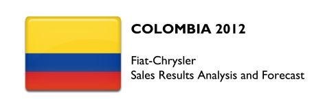 Fiat Chrysler Colombia 2012