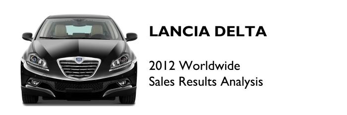 Lancia Delta 2