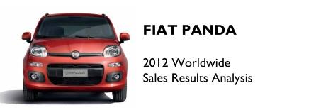 Fiat Panda 2012 Results