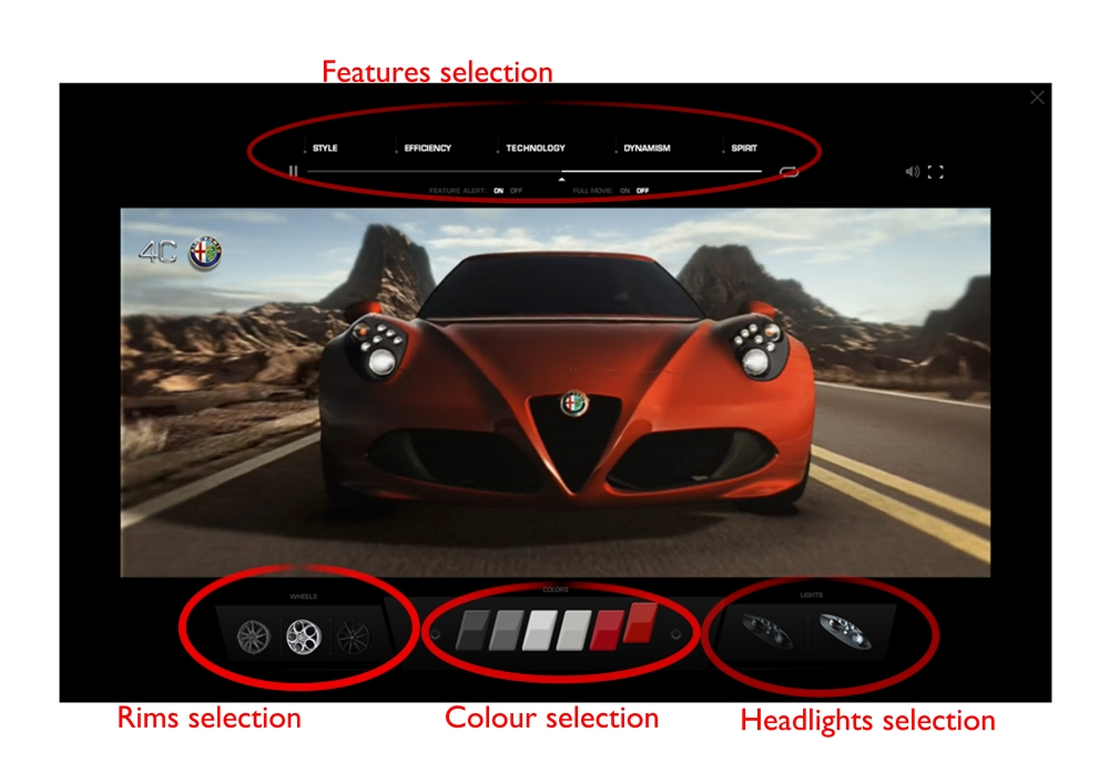The user can chose the rims, colour and headlights while the car is in motion. And for further details regarding the technologic and efficient characteristics, he can click in the upper part of the dashboard. It is a very nice car configurator.