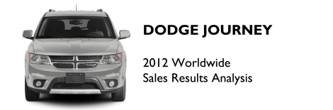 Dodge Journey 2012 sales