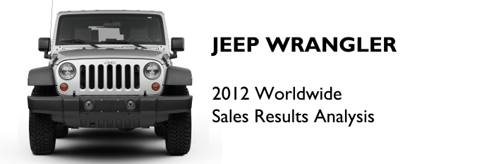 Jeep Wrangler 2012 Full year analysis