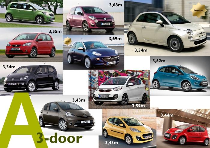A 3 door segment Europe 2013