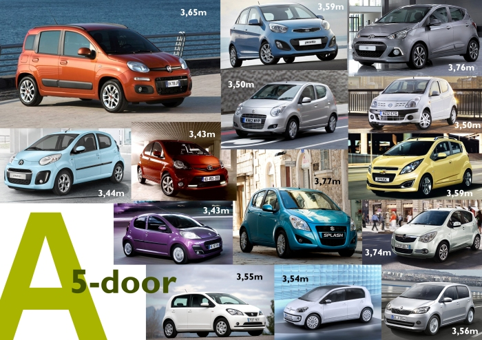 A 5 door segment Europe 2013