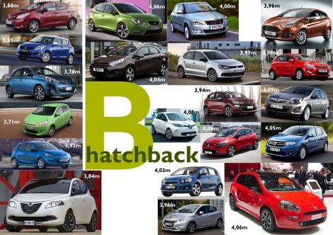 B hatchback Europe 2013