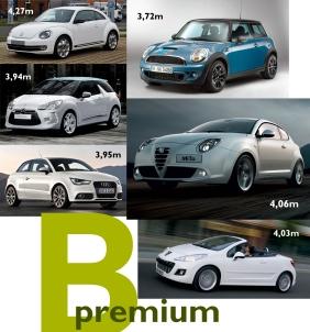 B premium Europe 2013