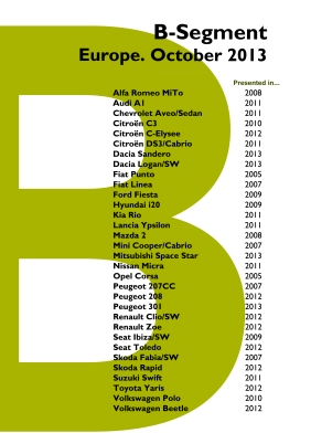 B-Segment Europe 2013