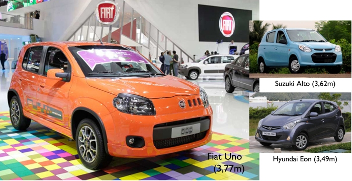 A local-built Uno could become a strong competitor to the popular Maruti Alto or Hyundai Eon/i10.