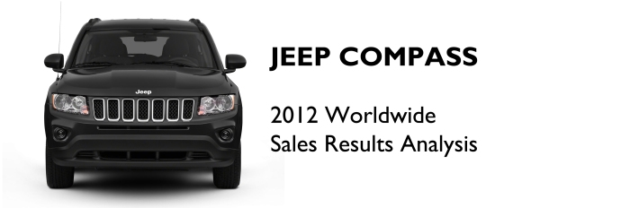 Jeep Compass 2012 sales results