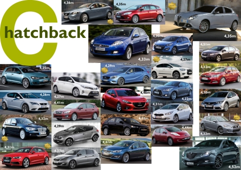 C hatchback Europe 2013