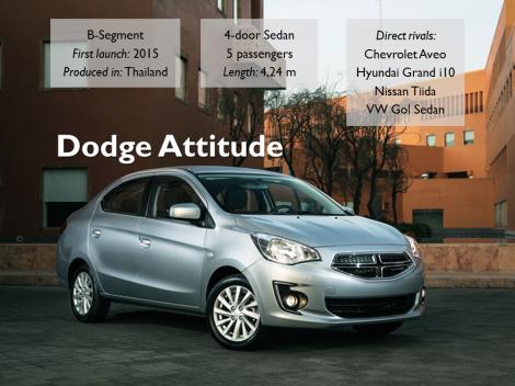 Dodge Attitude