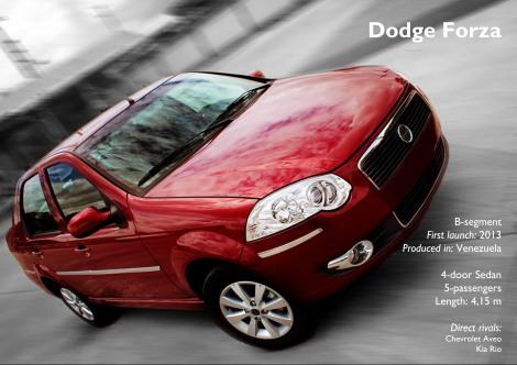 Dodge Forza