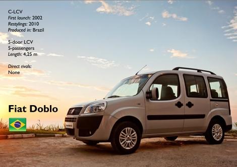 Fiat Doblo Brazil
