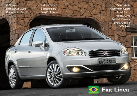 Fiat Linea Brazil