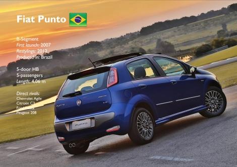 Fiat Punto Brazil