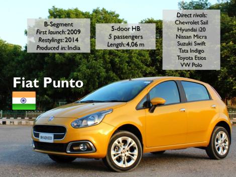 Fiat Punto India