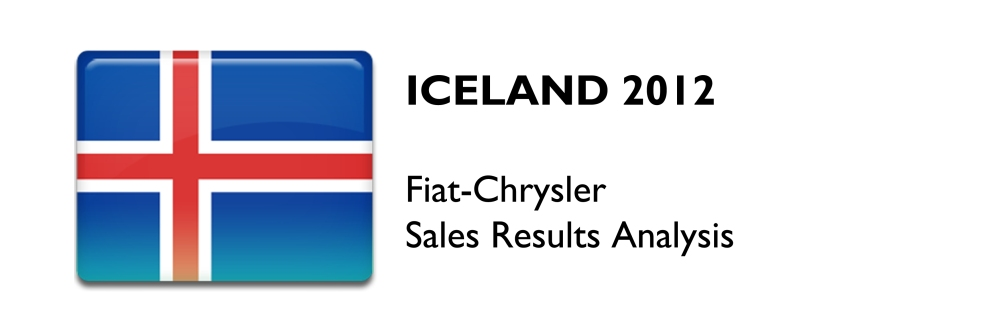 Iceland 2012 Results Highlights (1/3)