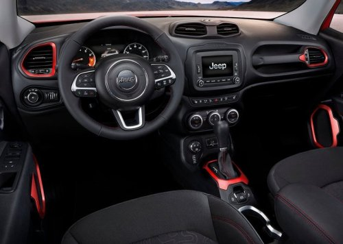 Jeep-Renegade_2015_800x600_wallpaper_3f