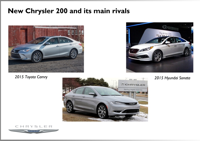 The new Hyundai Sonata and Toyota Camry will be Chrysler 200's most complicated rivals. They are already very popular and with the new generations they will catch even more clients.
