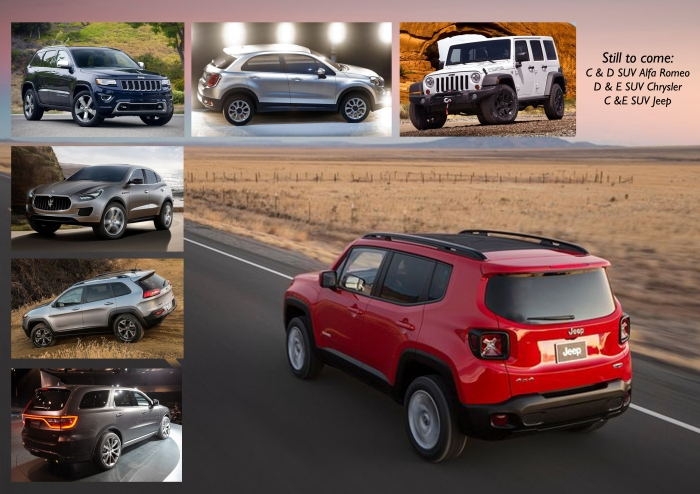 FCA has one of the largest range of SUV among all car groups. It is expected to be even larger in the next 4 years.