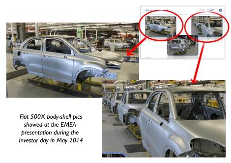 Taken from EMEA Region, Investor day,  May 2014.