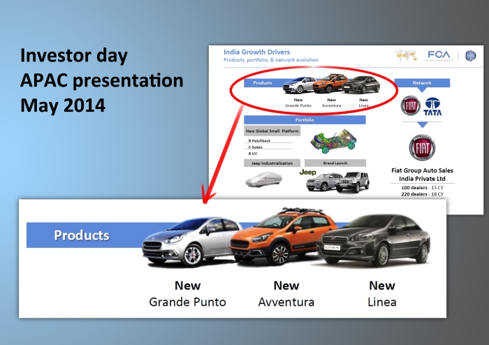 During the Investor day on May 6th, APAC region included a chapter for Indian market and its goals. They showed the current range with a new design for the Punto.