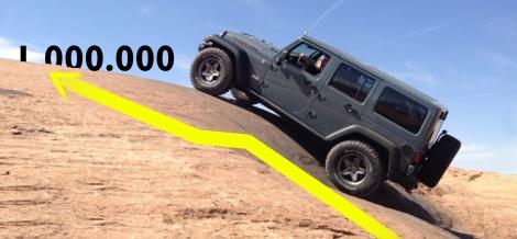 Jeep 1 million units