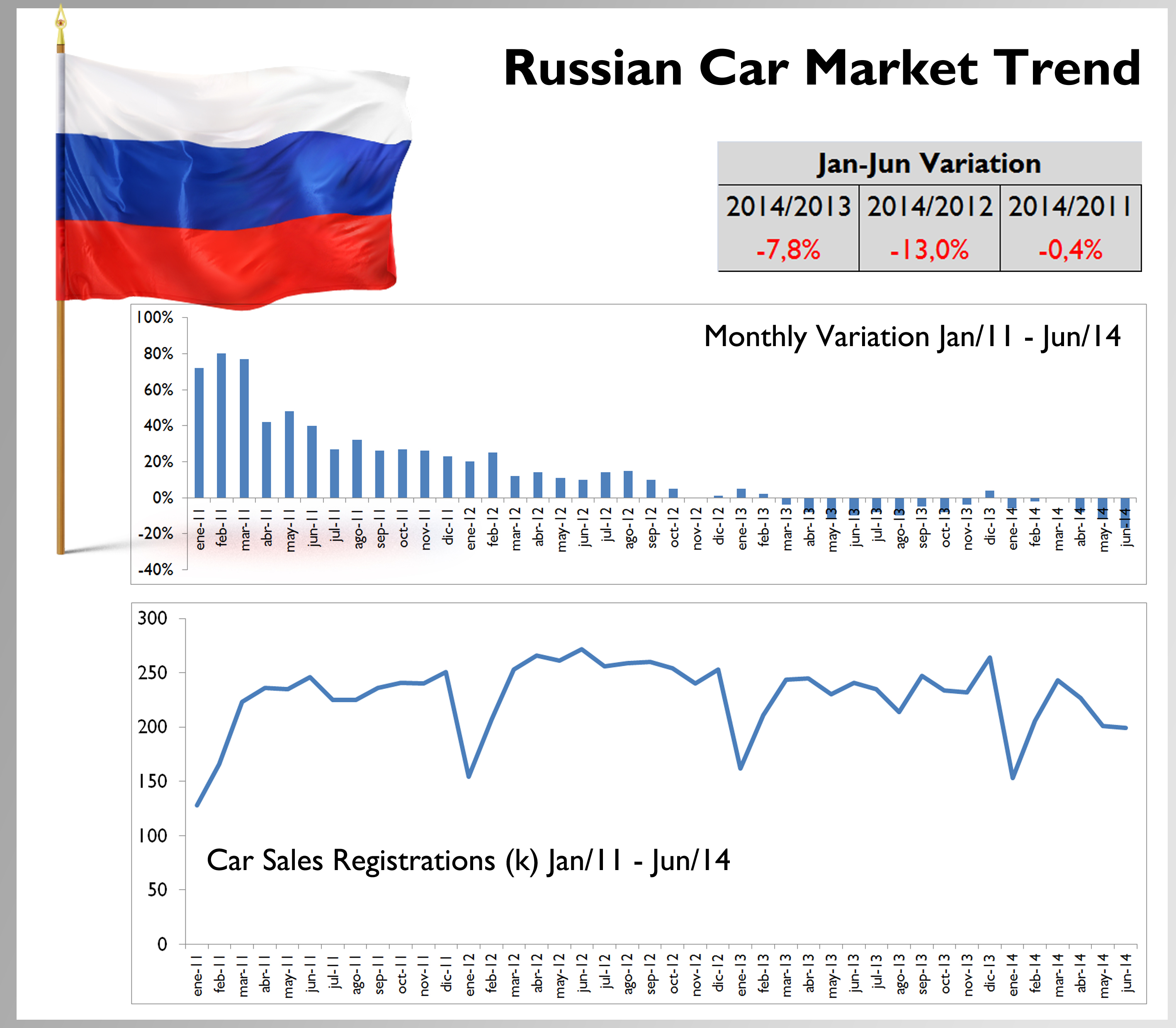 The Russian Economy Remained 36