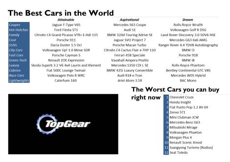 Top Gear September 2014